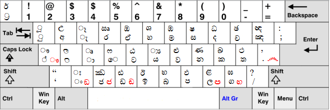 Sinhala keyboard win